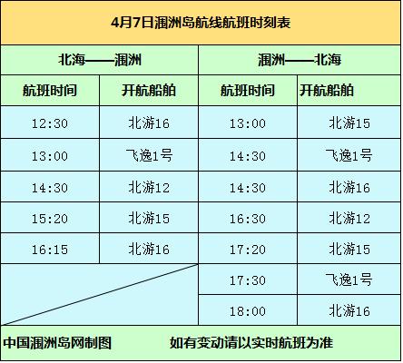 航班:4月7日下午 涠洲岛航线由7班客船执行