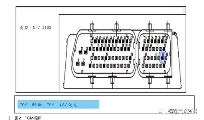 此车emt相关维修线路电路图      根据维修手册,此时检查相关的f6(ecm