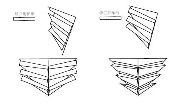 领子的原理_版师必知 衣领结构原理