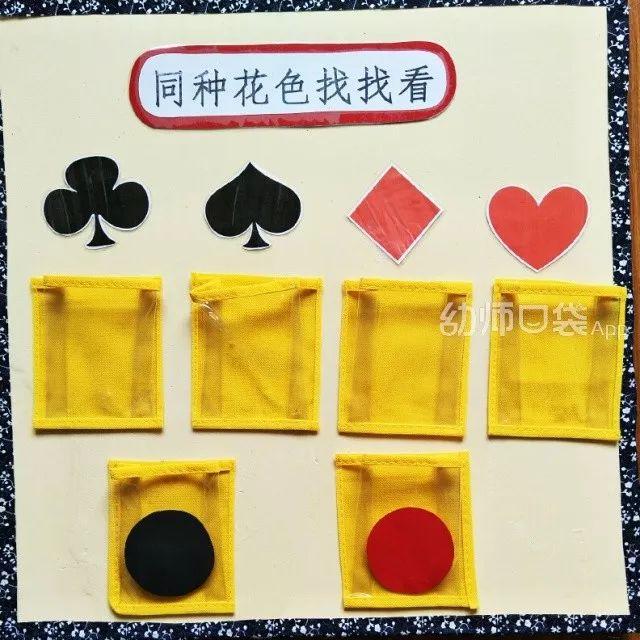 根据数字卡片,让幼儿将纽扣,点数卡片,手指图片对应摆放在盒子里.图片