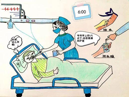 暖心小护士v实力手绘实力,漫画圈粉!元a实力二次漫画美女图片