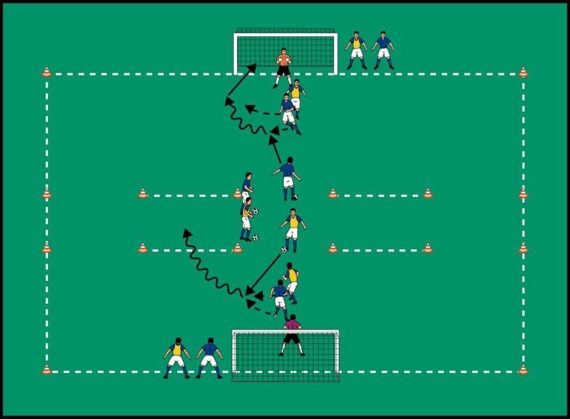 德国青训D级(11-13)之1v1背对防守球员专项训