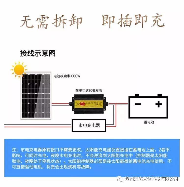 太阳能三轮车25年不用充电,提升续航能力30 50