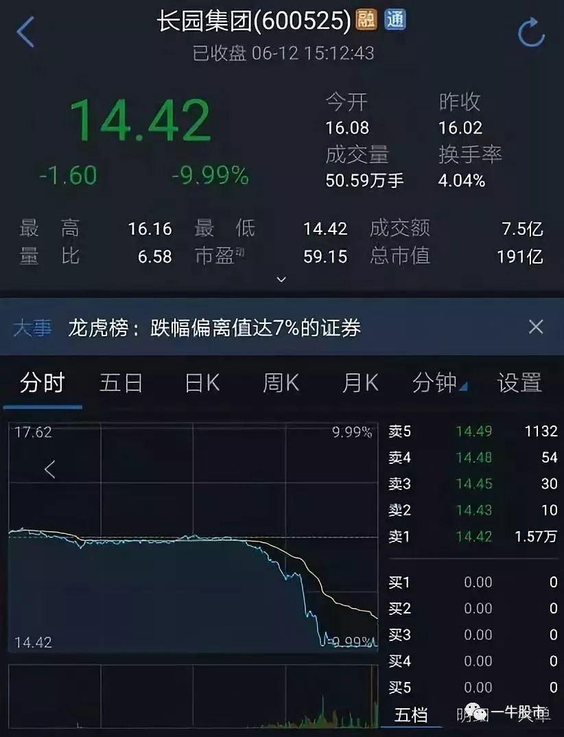 600525股票