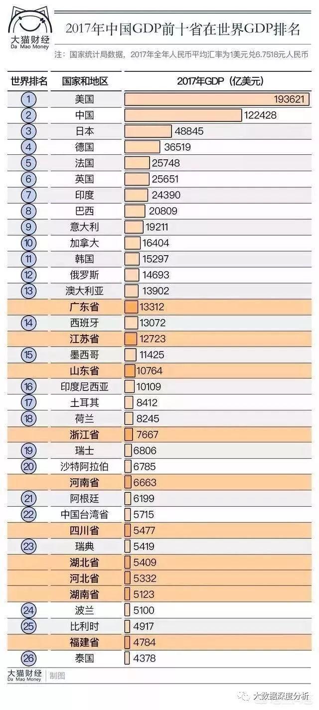 福建gdp 台湾gdp_福建台湾