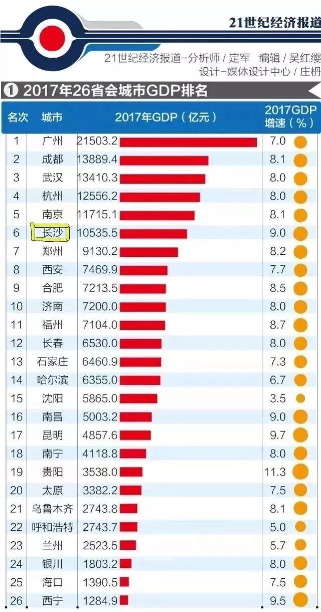 gdp总量是一年的还是全部的_中国gdp总量增长图