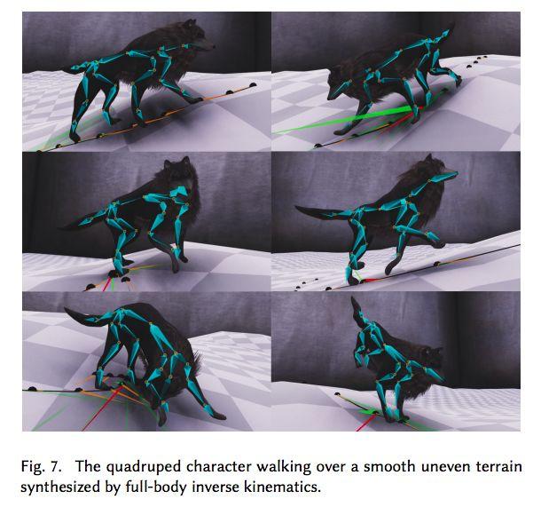 四足动物在不平坦地形上行走