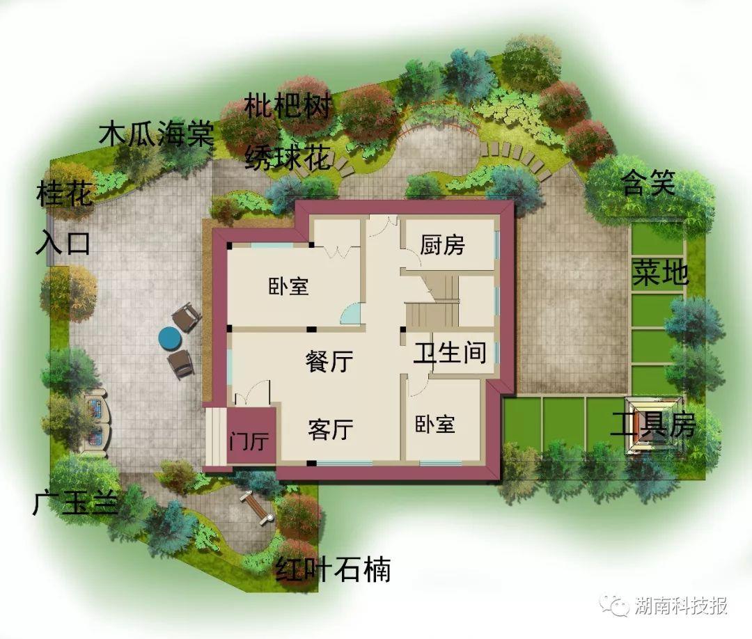 建筑面积160平方米,铺装面积100平方米,绿化面积140平方米,庭院周围