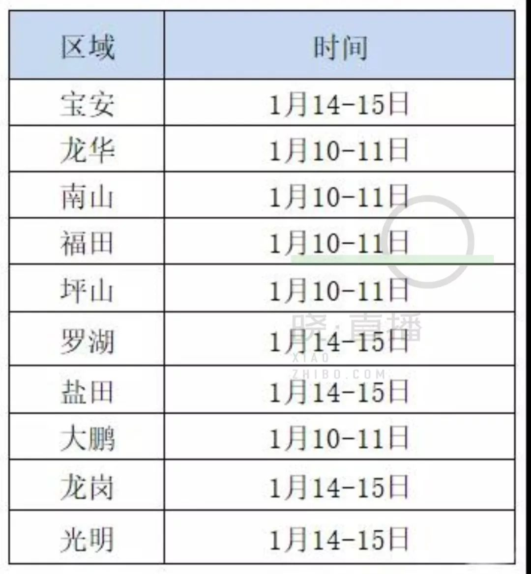 速看!广东初高中期末考试时间芭出炉!你是什华池县柔远初中图片