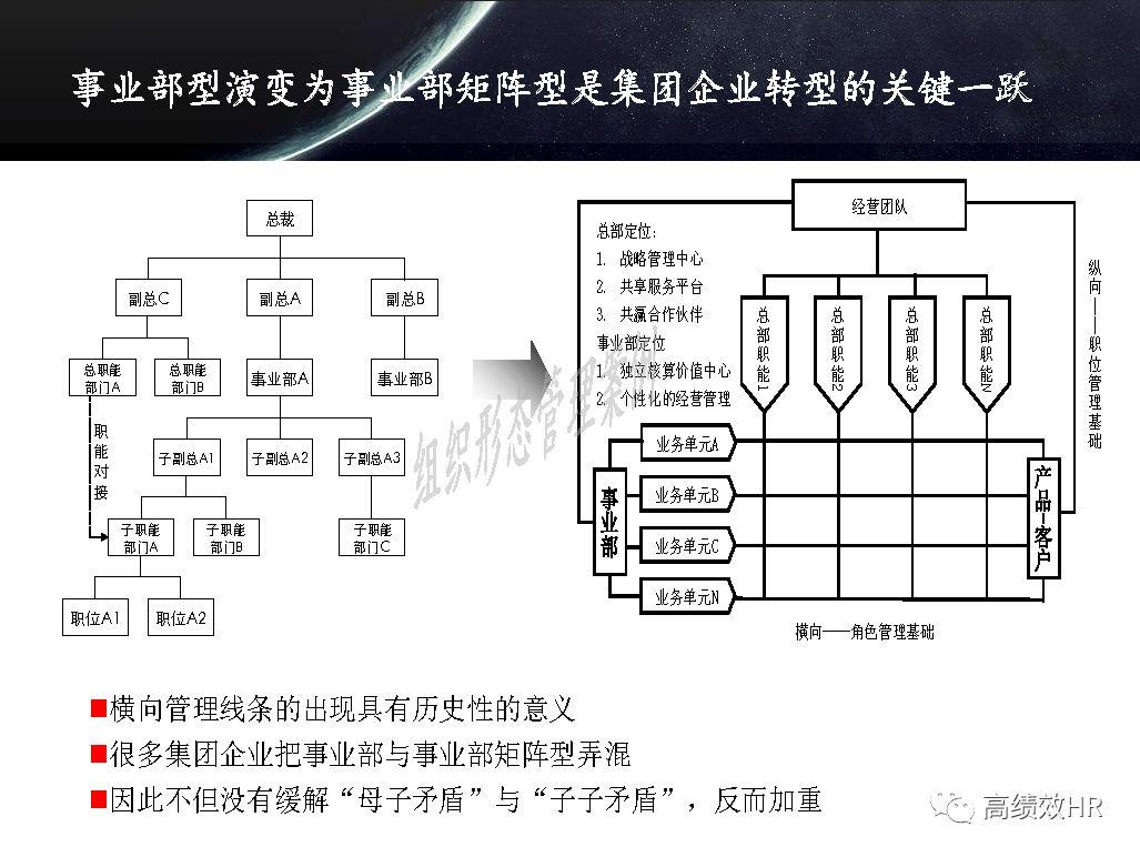 21个案例解读新组织结构变革:阿里/华为/海尔/ge/ibm