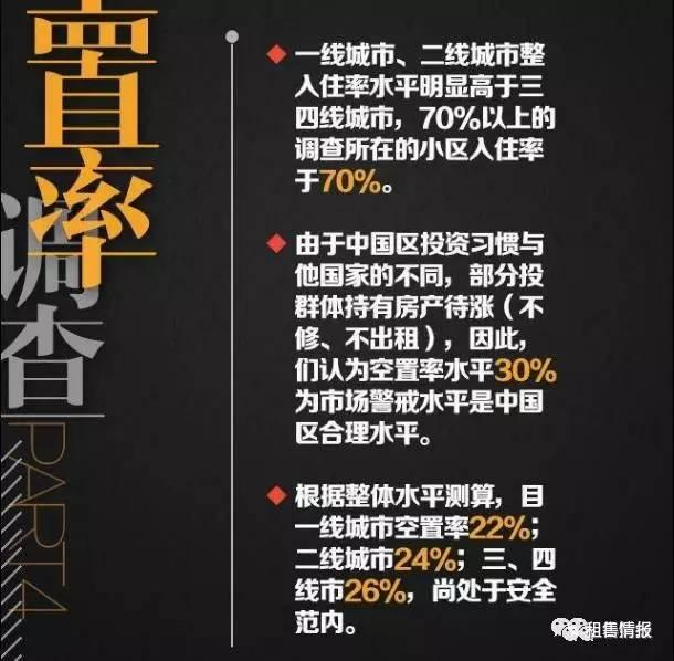 一线城市空置率22%,二线24%!中国到底缺不缺房?