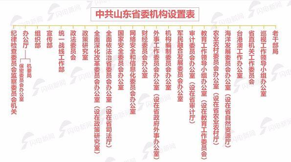2019经济改革方案_财政部 2019深化增值税改革方案研究 肯定有实质性减税
