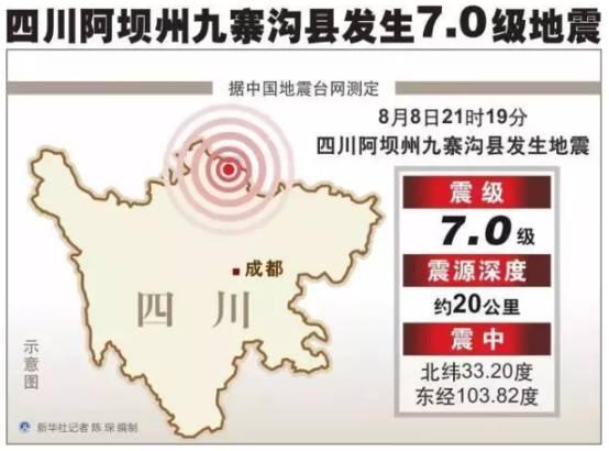 九寨沟地震 | 愿灾区人民安好 王家坝国家湿地公园为你