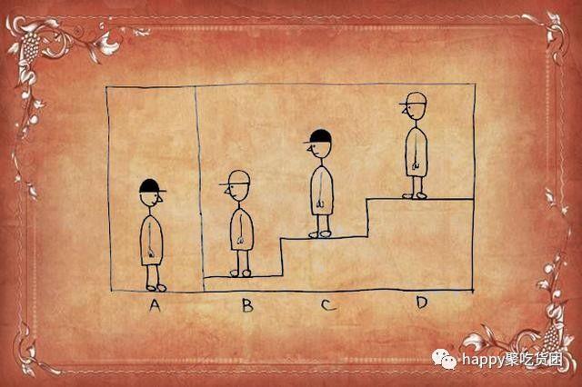 智力测试:小学生秒解答,大学生抓破小学不脑袋总结大合唱图片