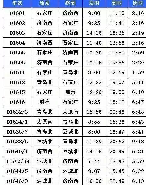 记者试乘体验,石济客专车次安排及《辛集高铁站时刻表