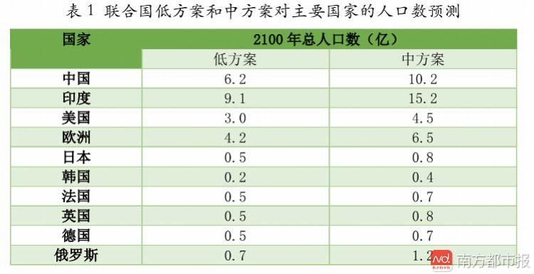 中国人口变少_28年来中国汽车销量首次下降,背后的现实令人心酸
