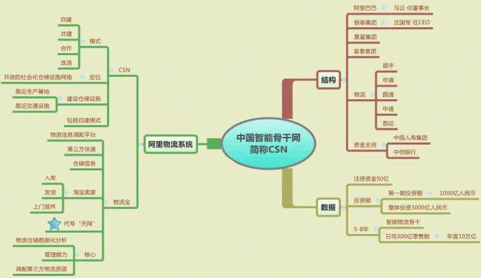 电路 电路图 电子 设计 素材 原理图 687_398