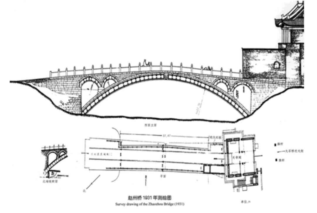 建筑结构丨纯干货!全方位解析赵州桥屹立1400年的秘密
