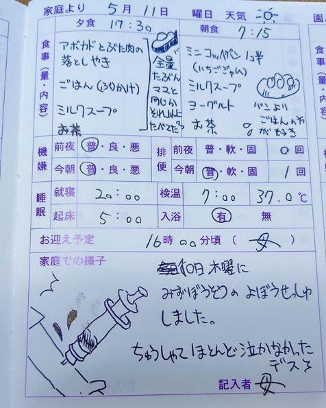宝宝进幼儿园后,日本麻麻把成长日记用漫画记录了下来