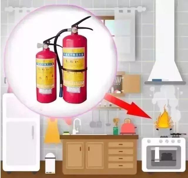 """家里的这些""""灭火神器""""还不知道就亏了"""