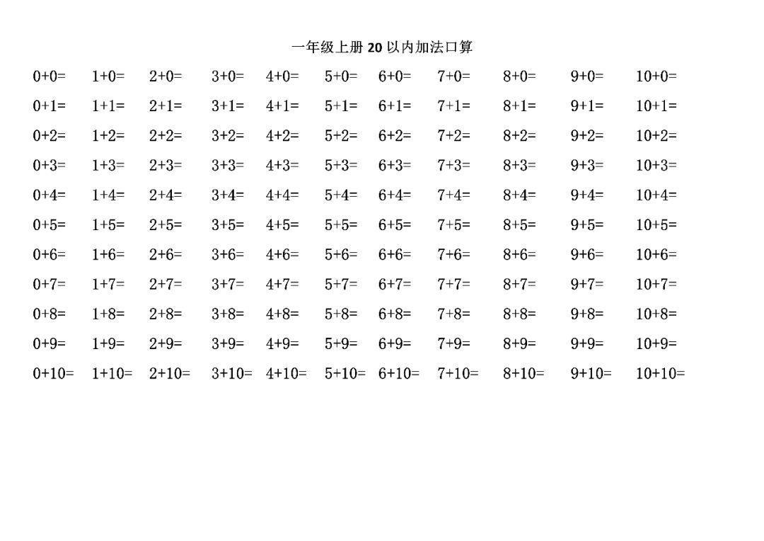 一年级数学1-5的加减法   一年级数学0-5的加法减法,看图列式图片