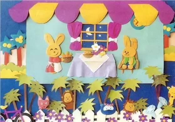【环创主题墙】幼儿园环创主题墙设计方案(小,中,大班