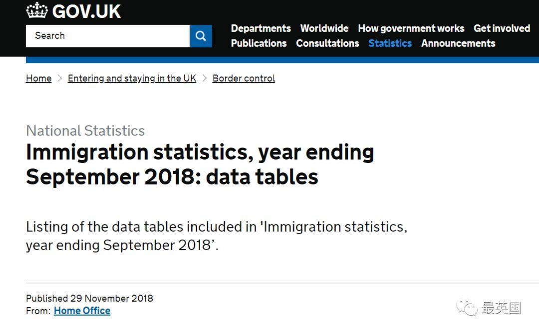 2018第3季度最新英国移民数据解析:华人移民英国全攻略!