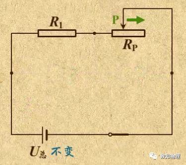 因此,电流表测量串联电路电流