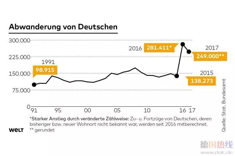 德国人口数_为啥不敢去德国炒房 低房价的秘密(2)