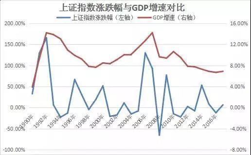 gdp与经济总量关系_我国经济gdp总量图