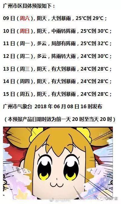 广州暴雨红色预警生效!5号台风马力斯也生成