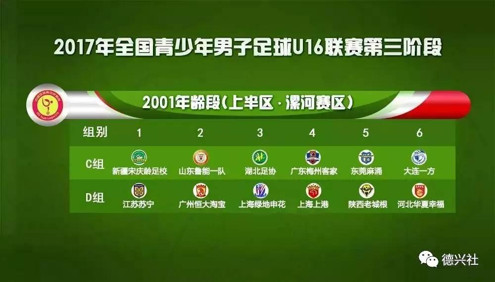 【德兴社投稿】U16联赛上半区12强巡礼:逐鹿中原