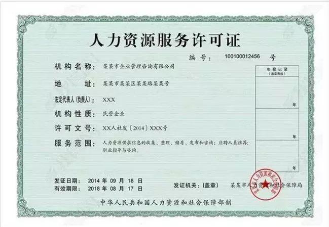人力资源许可证申请