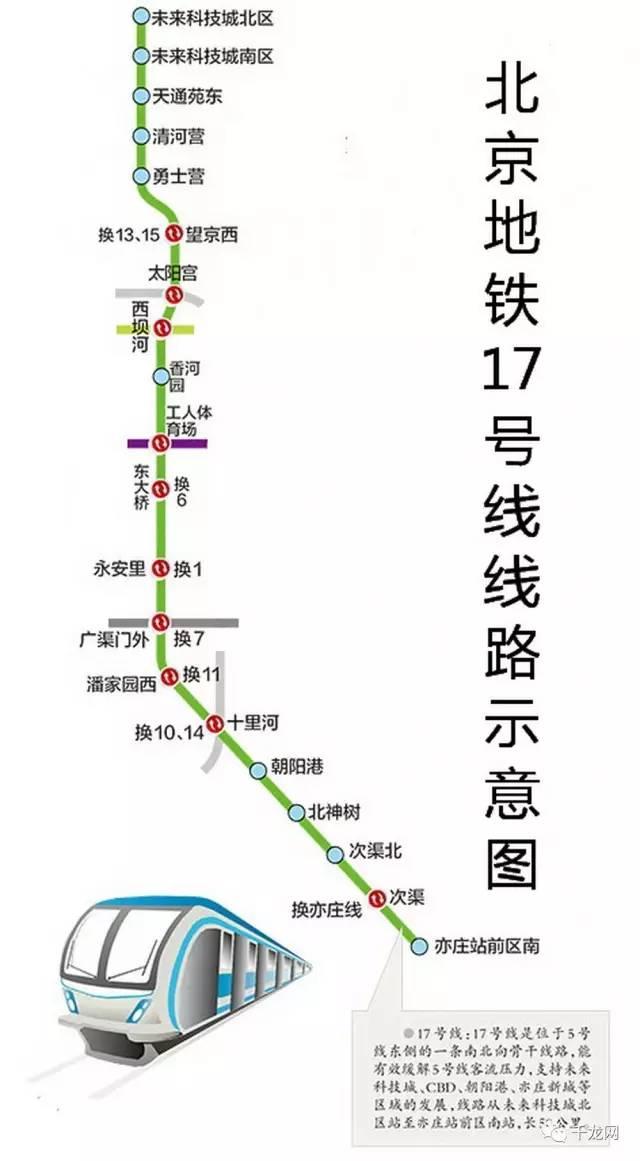 可与13号线换乘的地铁17号线最新进展来啦!