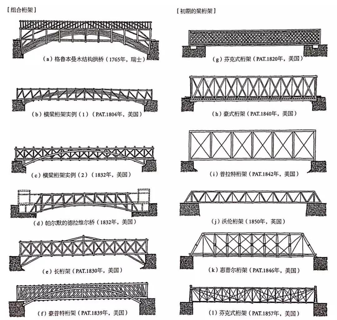 一般拱桥的基本结构图