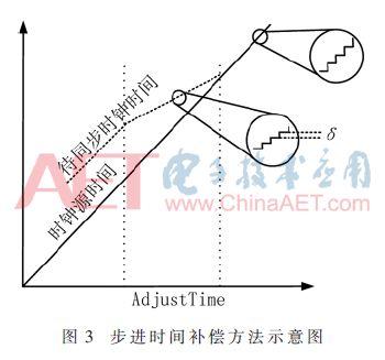电路 电路图 电子 原理图 350_327