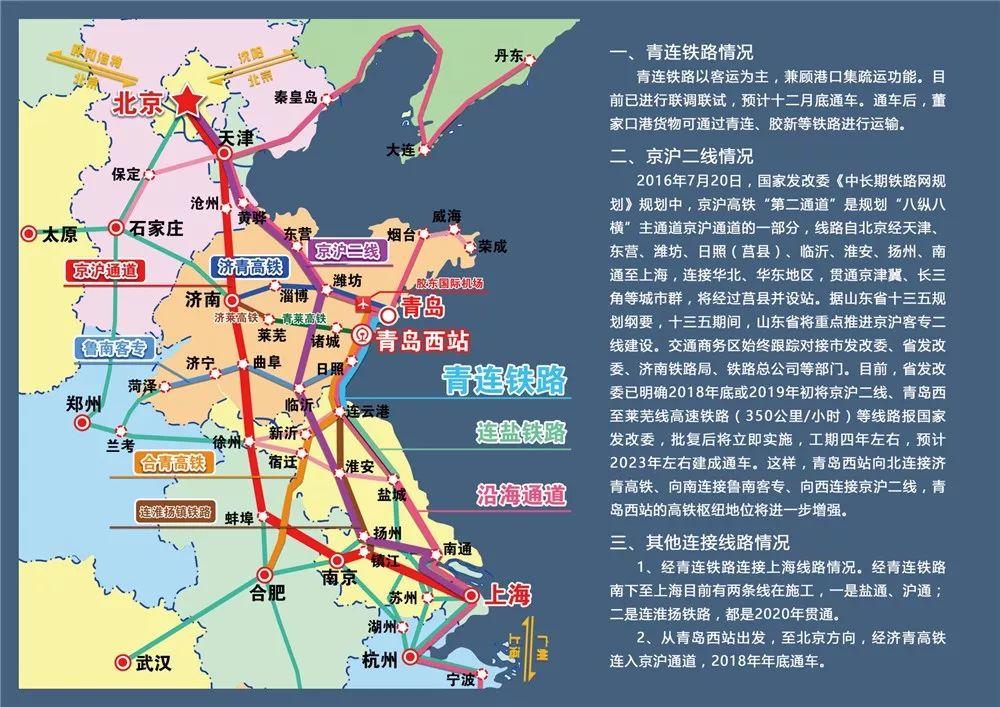提升青岛西海岸新区的辐射带动作用,形成带动青岛西部发展的强劲引擎.