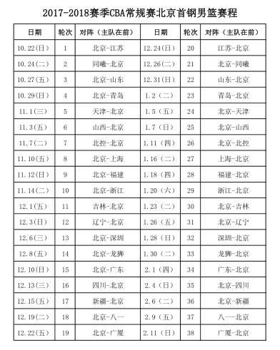 北京首钢男篮2017-2018赛季常规赛赛程