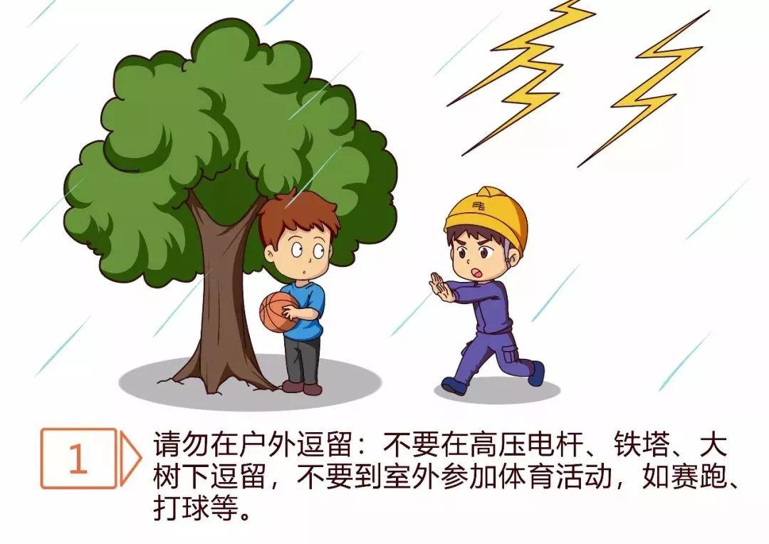 雷雨天,安全用电那些事,你知道吗?