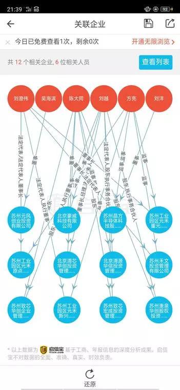 首期40亿元,背靠大基金!元禾华创集成电路产业投资基金正式成立