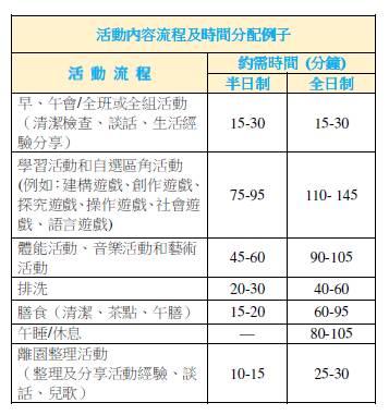 幼兒園免費上、幼師漲工資,香港學前教育新政對我們有何啟示?