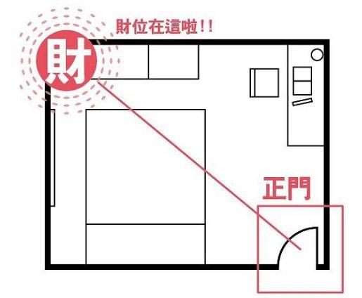 家庭住宅电路安装图