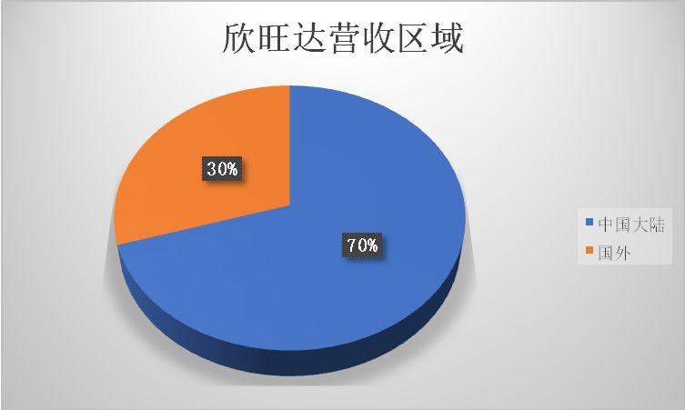 苹果供应链里中国企业众生相:被压榨,去苹果化,争上游图片