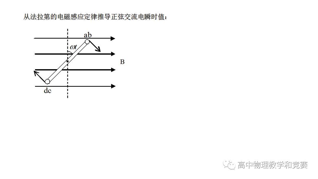 从法拉第的电磁感应定律推导正弦交流电瞬时值:    (3 )若不