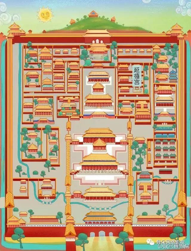 故宫平面图,延禧宫在右上角