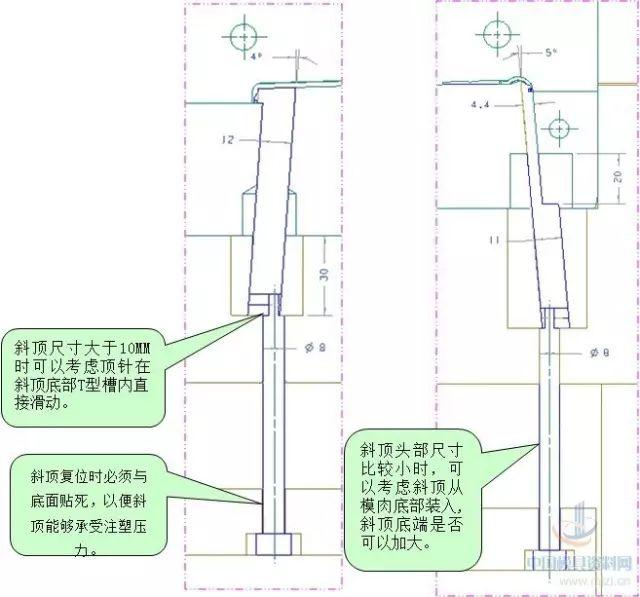模具设计中两段式斜顶结构的形式及应用场合