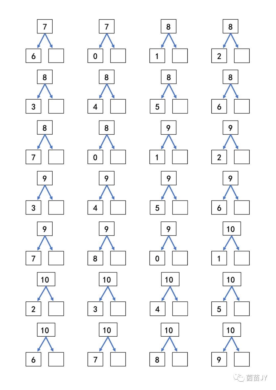 一年级上册数学《1-5的认识》   一年级上册看图列式:0-5的加法,可图片