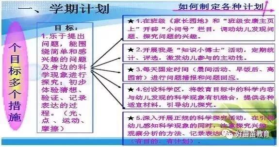【园长篇】幼儿园的学期计划、月计划、周计划