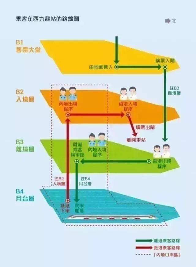 中山人,坐高铁去香港过中秋,途中还能吃到地道美食 不过这件事千万别做