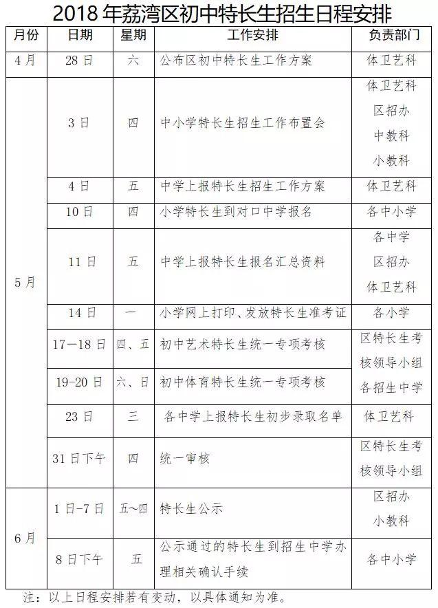 【小升初】2018年荔湾区图片艺术体育特长生初中郑恺初中图片